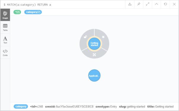 Viewing Contentful Data in Neo4j | Contentful